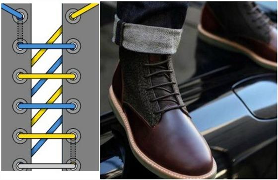 шнуровка туфель