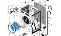 Разновидности деталей для стиральных машин